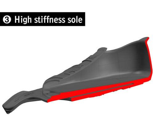 High Stiffness Sole