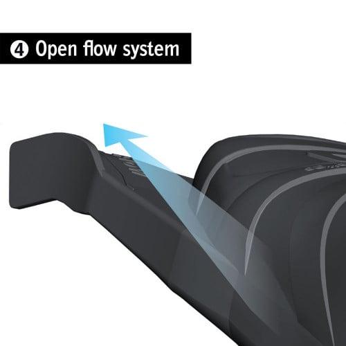 Open Flow System
