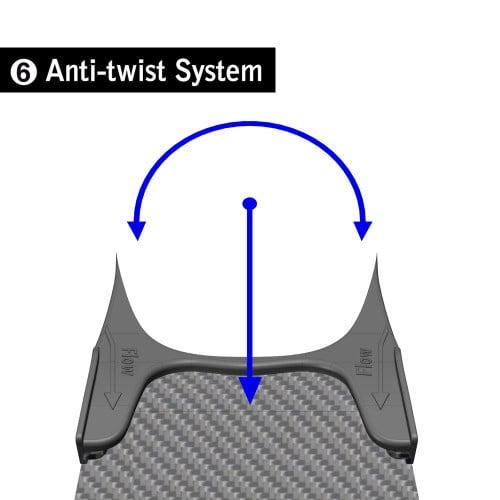 Anti-Twist System