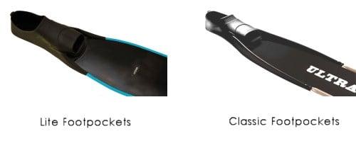 Classic & Lite Ultrafins Footpockets